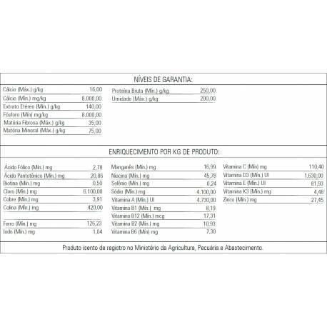 Biotron Insetos - 300gr